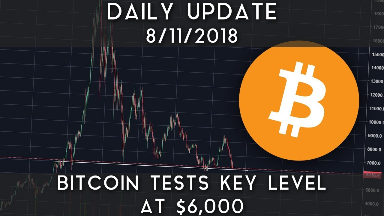 daily-update-8-11-18-bitcoin-tests-key-level-at-6-000