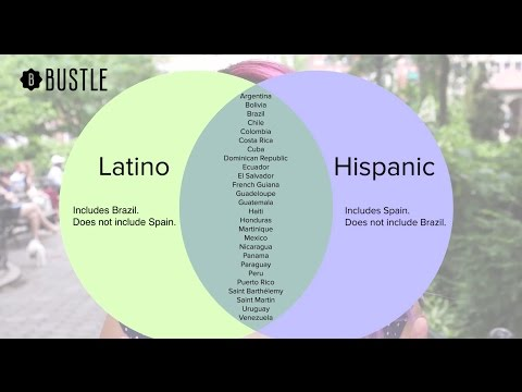 What's the difference between Hispanic, Latino, and Spanish?
