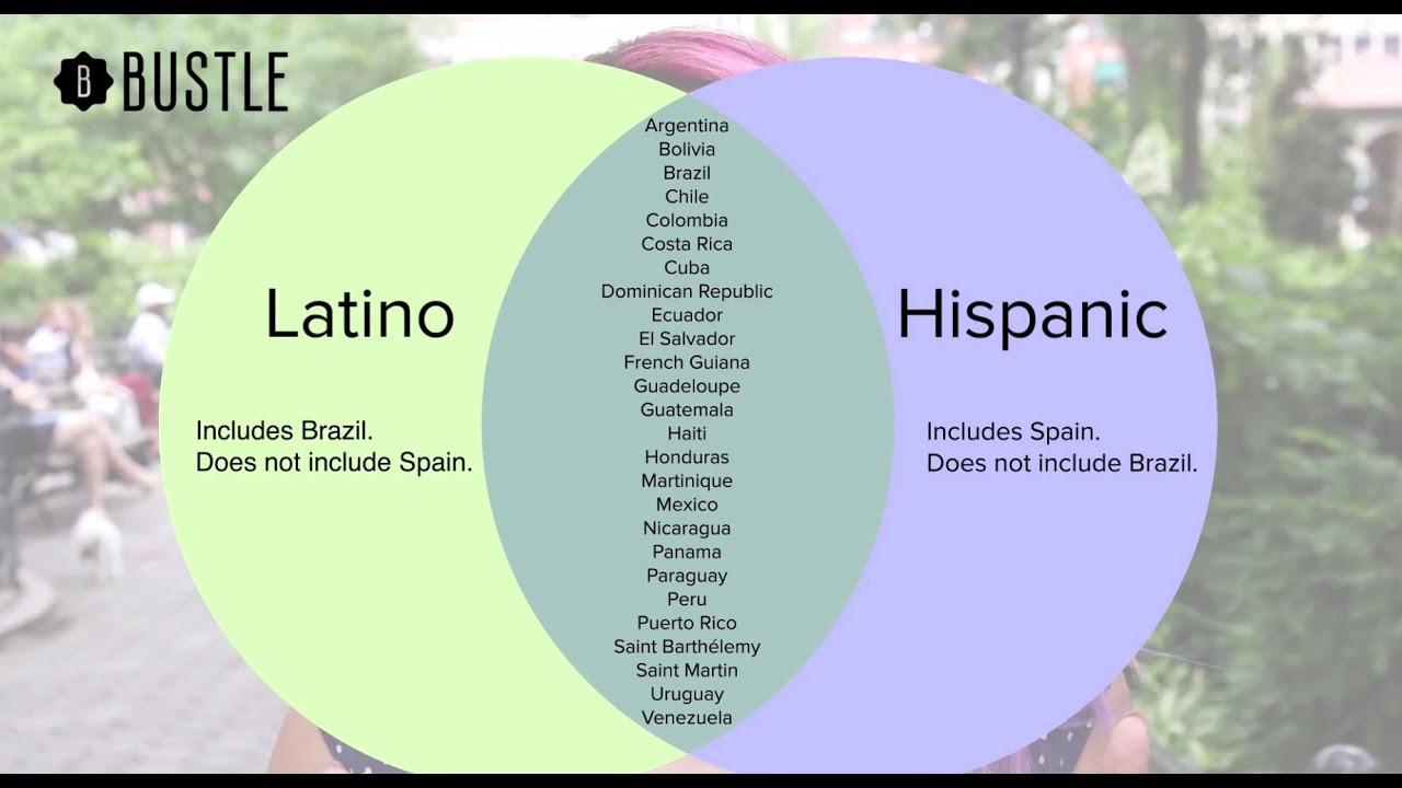 hispanic heritage month resources lessons tes teach