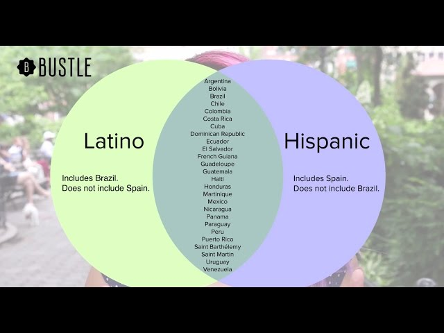 Difference between mexicans and puerto ricans