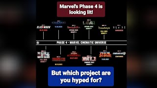 Anticipated MCU Phase Four projects! Which ones are you excited for!?