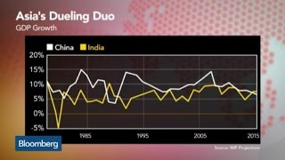 China vs. India: Asia's Dueling Duo Race to the Top