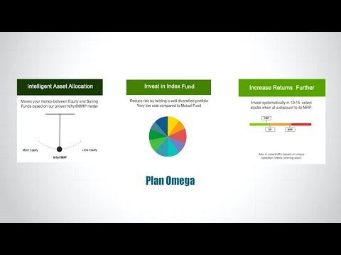 Build and manage your portfolio with 4 Asset Classes using Omega