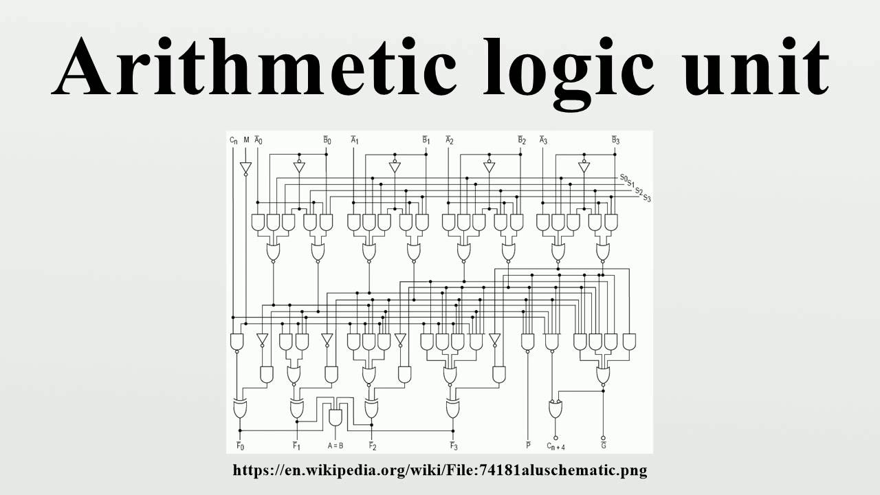 arithmetic logic unit diagram [ 1280 x 720 Pixel ]