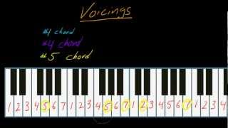 How to play keyboards (part 5) using the number system