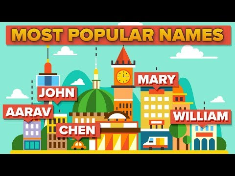 Most Popular Names Around the World