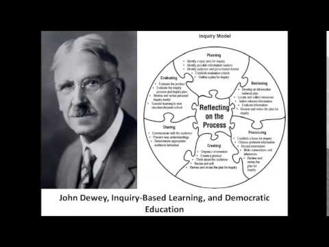 John Dewey, Inquiry, & Progressive Education (Part 1)