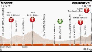Giro del Delfinato 2014 8a tappa Megève-Courchevel (130 km)