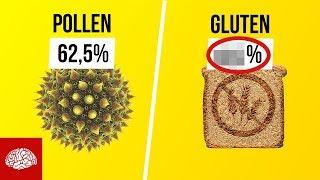 Wie viele Menschen haben Allergien?