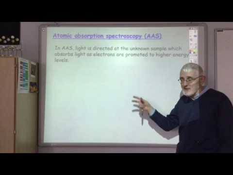 Lecture 1.1d: Atomic Emission/Absorption Spectrometry.