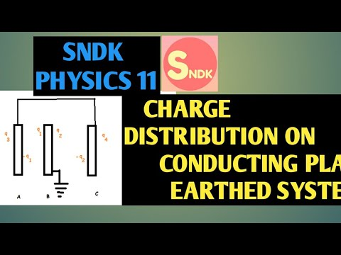 Charged distribution on parallel conductor with and without earthed