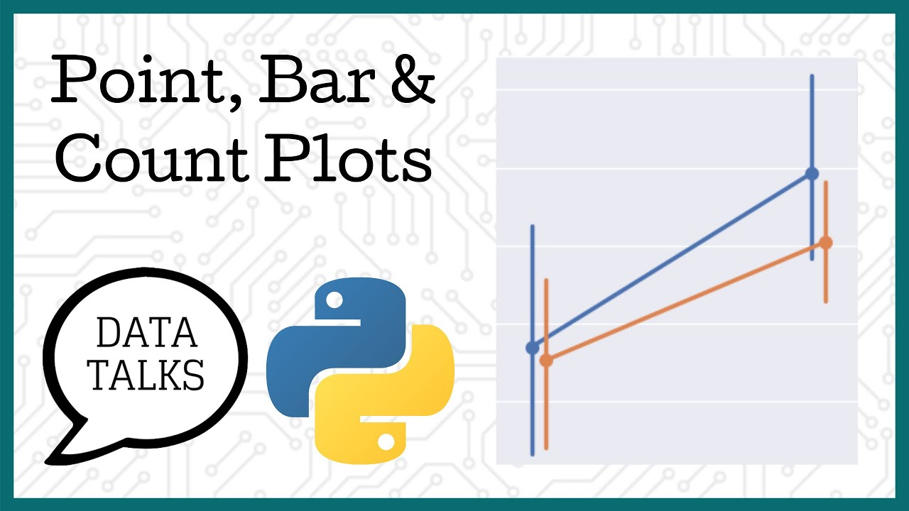 Seaborn Understanding the Weird Parts: point, bar & countplot