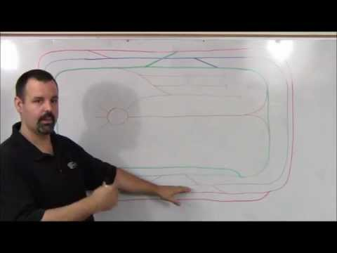 incorporating tmcc or legacy on a sample lionel layout wmv