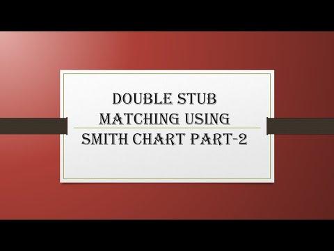 double stub matching Match stub part3 thesmithchartanditsapplications matchingoveraband 111 in.