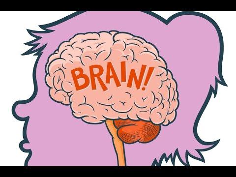 Psycholinguistics- Mindmap