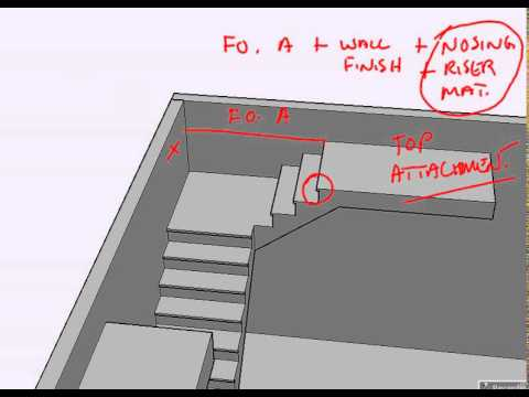 Attrayant Flat Landing Intro   How To Calculate A Floor Opening For An L Shaped Stair.