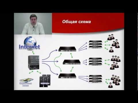 Лекция 7. Классическая схема построения сети