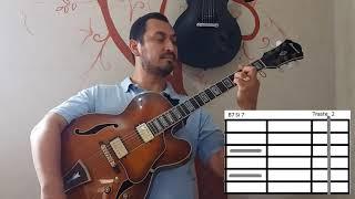 Cómo Tocar Llegaste A Mi Vida De Yahir En Guitarra