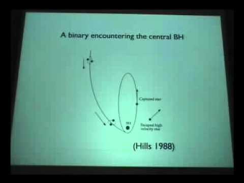 Hypervelocity stars, by Melvyn Davies - Pau Amaro-Seoane Astro-GR 2008 (#2)