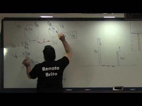 V07 - Esferas Condutoras ligadas entre si - Vasos Comunicantes Elétricos