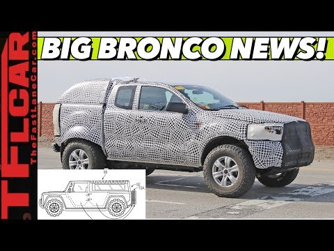 BREAKING NEWS: 2021 Ford Bronco Will Debut Soon with Removable Doors and Much More!