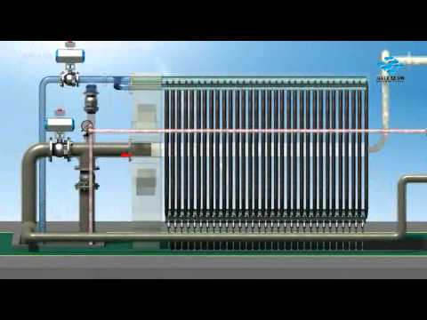 HOW A FILTER PRESS WORKS(Haijiang Filter Press Group)