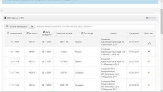 """Автоматичекий приход товара из системы """"Провизор"""" ИП Видман"""