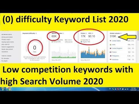 teddy-bear-micro-niche-keyword-2020-|-low-competition-keywords-with-high-traffic-2020-|