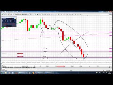 Day Trading mit Jochen Schmidt DAX, Dow, EURUSD und Co live – 23.06.2015