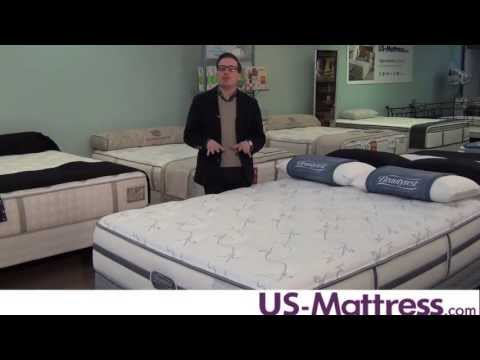 Simmons Beautyrest Recharge Lydia Manor Luxury Firm Mattress