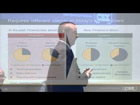 CSX Corporation Career Opportunities