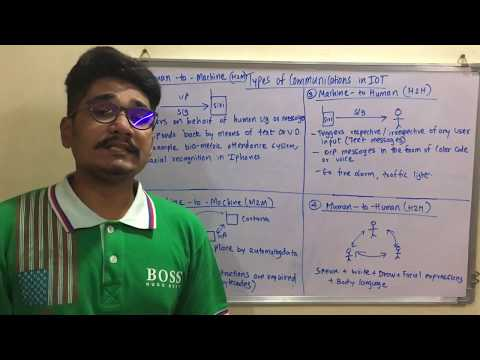 Internet Of Things | Tutorial #3 | IoT - Communications
