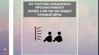какой заработок на youtube за 1000 просмотров