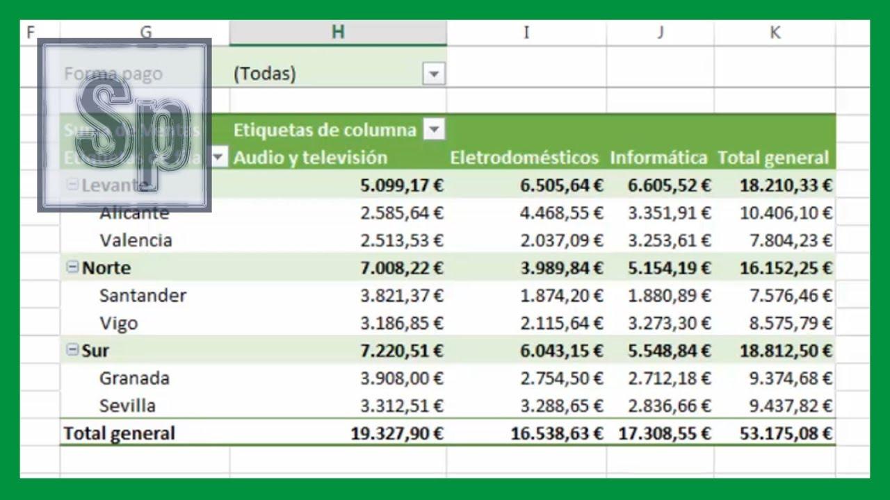 Excel Crear Tablas Din 225 Micas En Excel Claro Y Sencillo