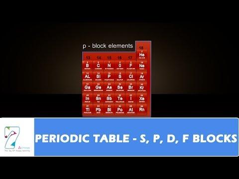 PERIODIC TABLE ,s, p, d, f,BLOCKS PART 01
