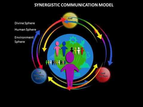 synergistic communication 7 habits
