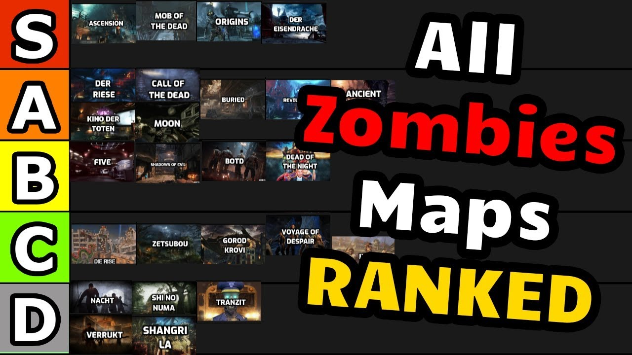 The Correct Ranking Of All Zombies Maps Call Of Duty Zombies Maps Tier List Youtube