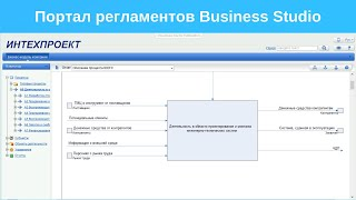 видео Построение портала business-to-business (B2B) для ОАО «Сибур Холдинг»