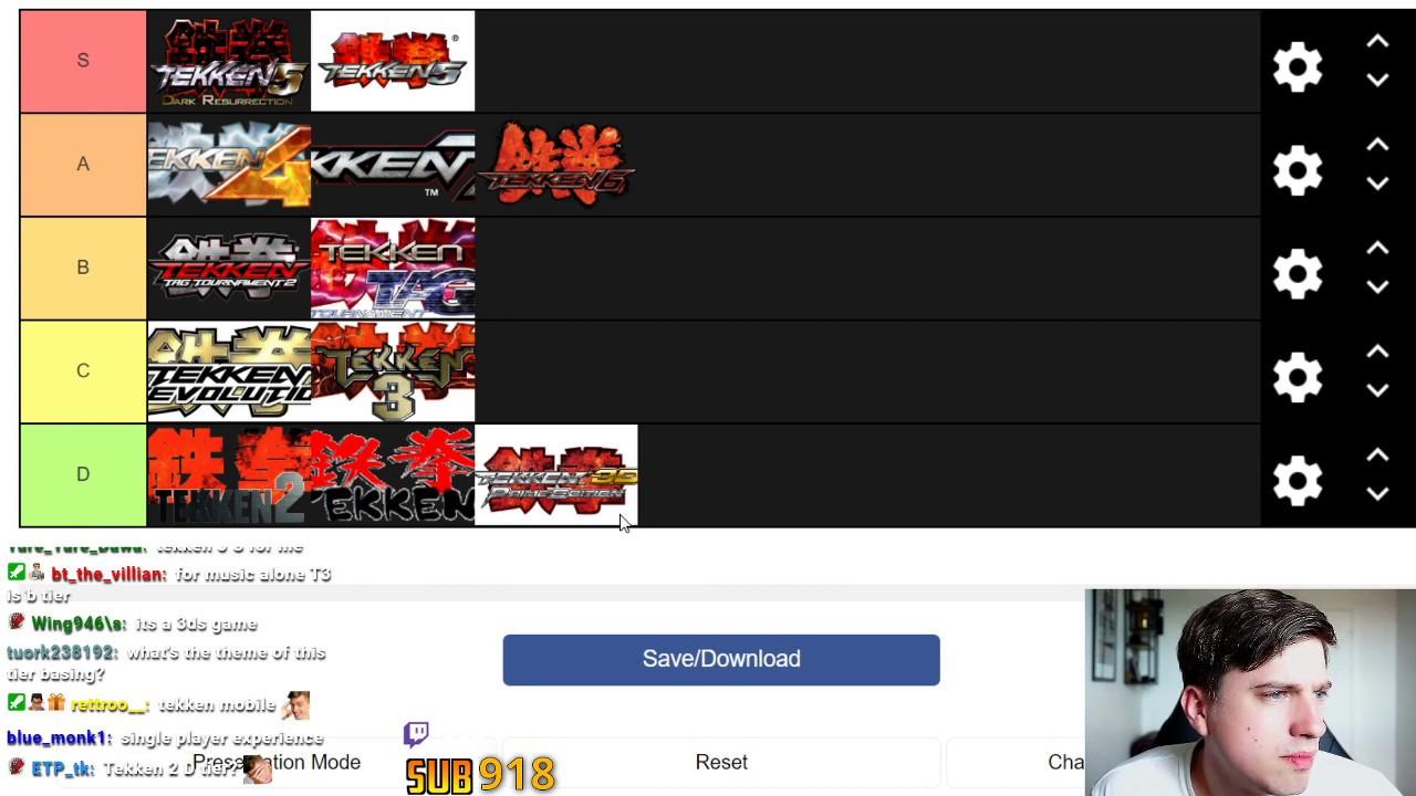 Tmm Ranks The Tekken Games From Best To Worst Youtube