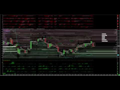 How the FDAX is rigged by HFT algos