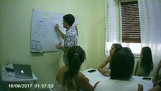 CERT IV TESOL PRACTICUM Video 2 - AABBK New Cutting Edge Appearances Lesson part 1