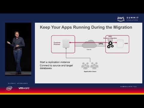 AWS Summit Singapore - Managing a Database Migration Project – Best Practices
