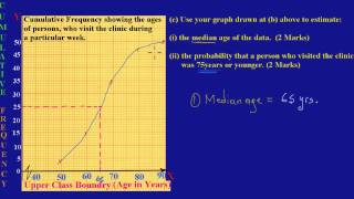 csec cxc maths past paper question 7c may 2012 exam solutions answers by will edutech