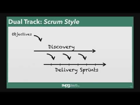 marty-cagan-explains-dual-track-scrum