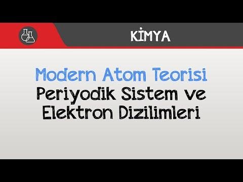Modern Atom Teorisi - Periyodik Sistem Ve Elektron Dizilimleri