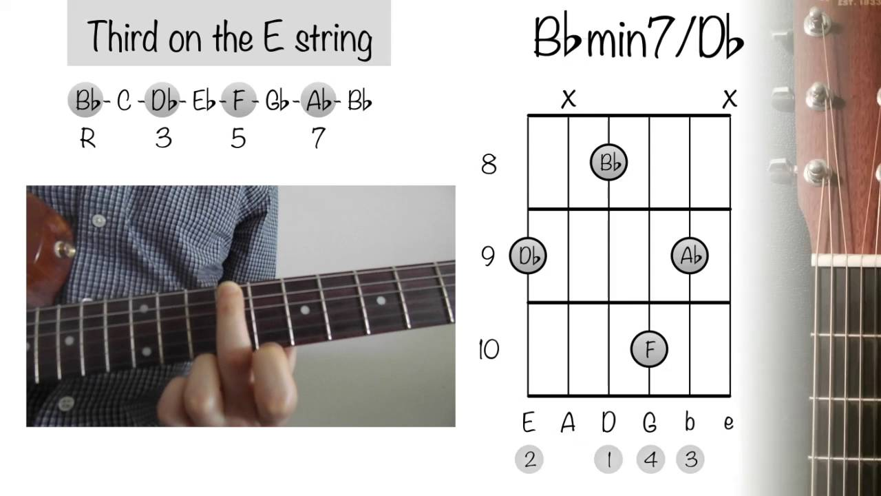 How to play guitar chords bb minor 7 db youtube how to play guitar chords bb minor 7 db hexwebz Image collections