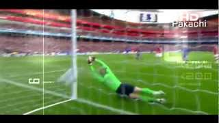 Real Madrid Vs mallorca 5-2 2013