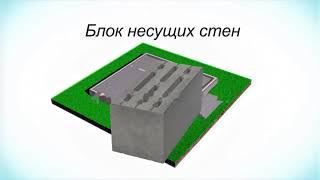 SakhBlock Строительство дома из теплоблоков