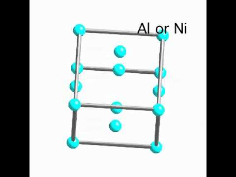 Crystallography: the crystal structure of gamma in nickel based superalloys