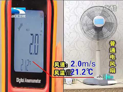 22222爱爱_【生活帮】无叶风扇普通风风速检测大PK超清预告标清22222标清